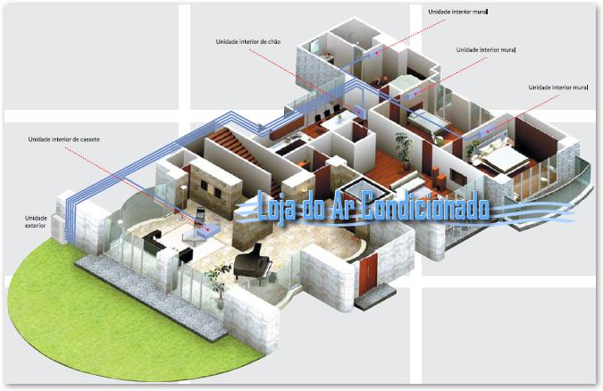 Loja do ar condicionado - Simulador de instalação de equipamento multisplit